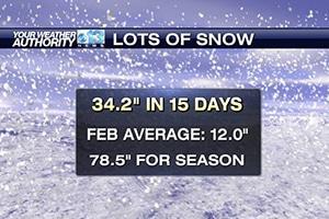wgme-snowfall-feb